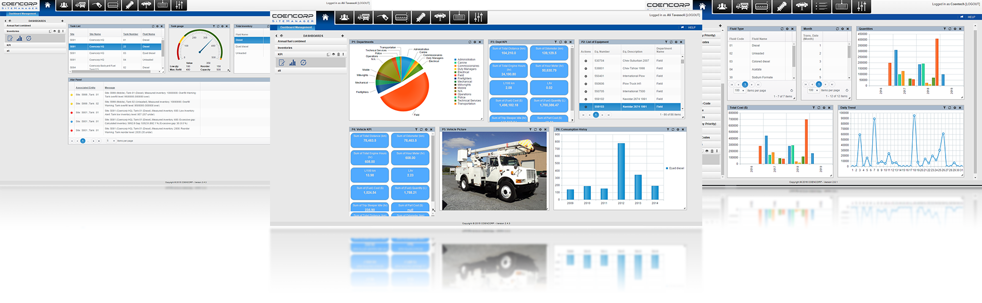 computer screenshots of various dashboard arrangements showing Coencorp's SM2 mobile fuel management software