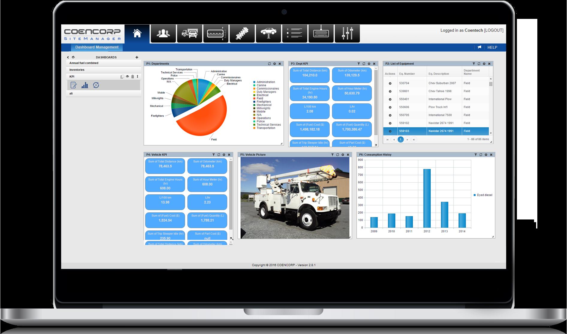 laptop-access control dashboard temp